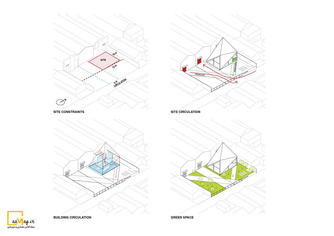 طراحی دفتر اداری KL - دیاگرام